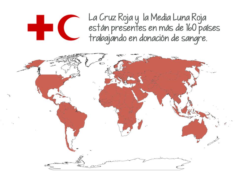 Cruz roja en el Mundo
