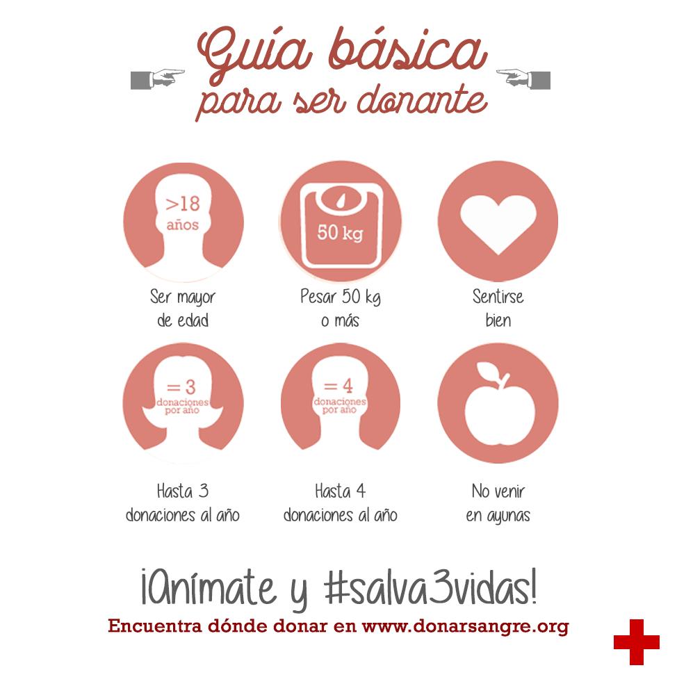 Meme - Dona Sangre Requisitos para donar sangre